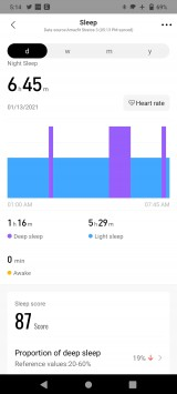 Sleep data