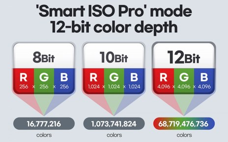 Samsung details the ISOCELL HM3 – the 108 MP sensor used in the Galaxy S21 Ultra