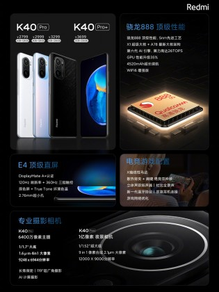 Redmi K40 series highlight features and differences in infographic form