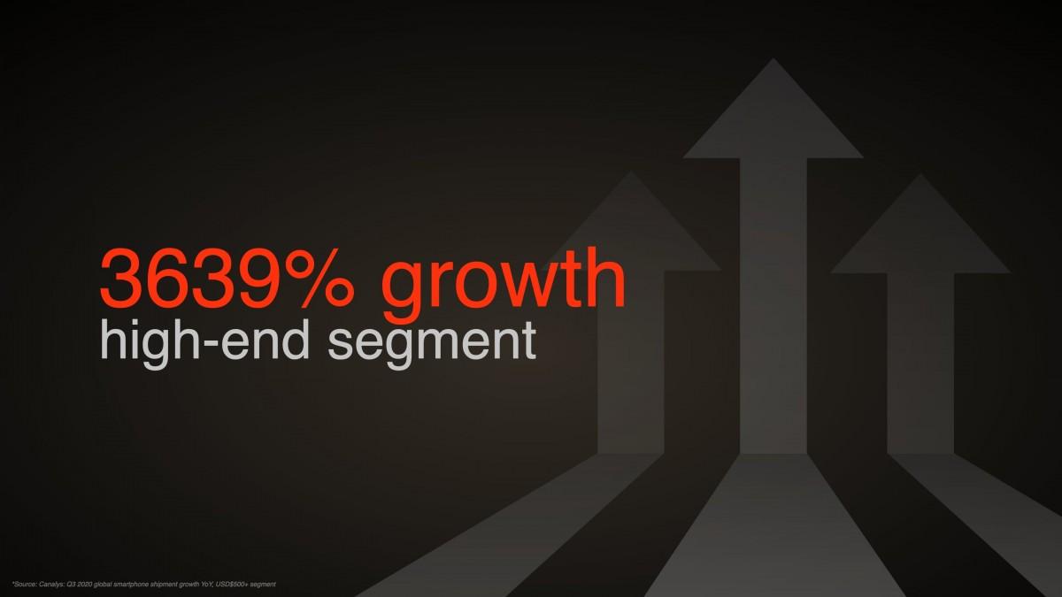 Xiaomi merupakan merek smartphone # 3 secara global, seri Redmi Note dikapalkan mencapai 200 juta unit