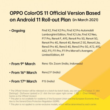 Oppo F15 receiving Android 11-based ColorOS 11.1 stable update