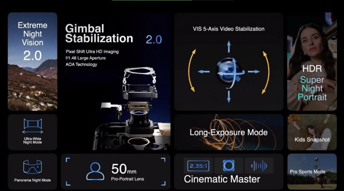 vivo X60 Pro + akan hadir di India, X60 dan X60 Pro diluncurkan di lebih dari 20 pasar internasional