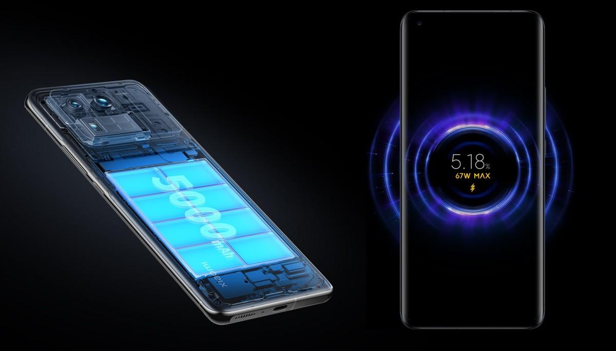 Xiaomi Mi 11 Ultra brings a massive GN2 sensor, 48 MP periscope lens and a secondary display