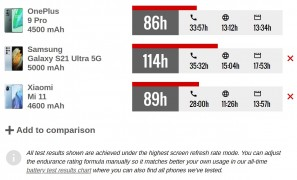 Unser neues Batterie-Ausdauer-Widget: wie auf dem Desktop zu sehen