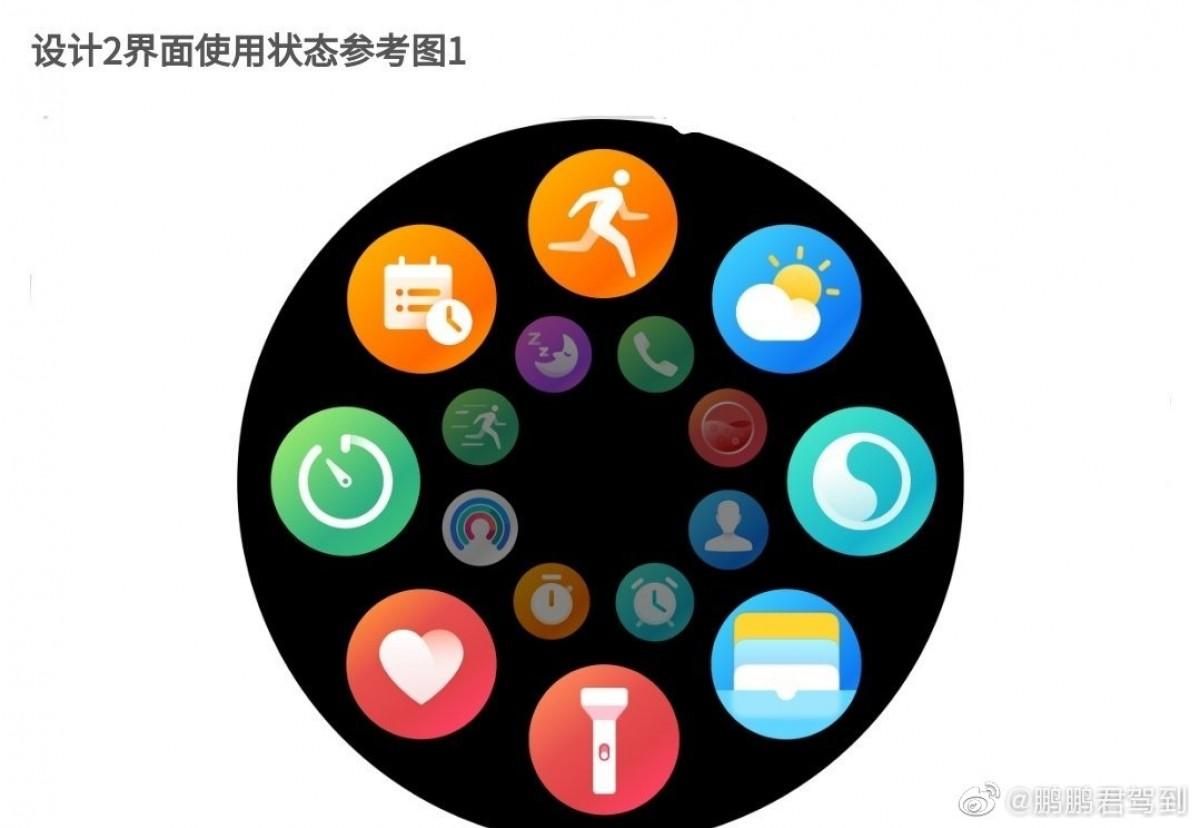 Sekilas tentang UI HarmonyOS baru untuk jam tangan pintar