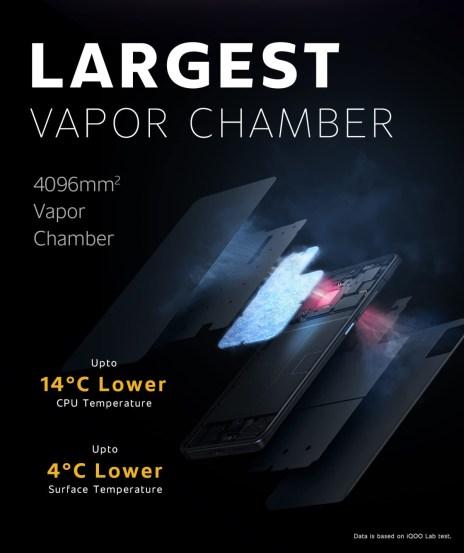 iQOO details liquid cooling of its upcoming 7 series