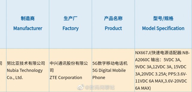 Possible nubia Z30 sighting at 3C with 120W fast charging support