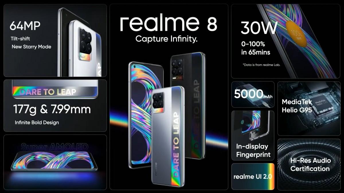 Realme 8 dan Realme 8 5G akan datang ke Eropa pada bulan Mei, keduanya dihargai € 200