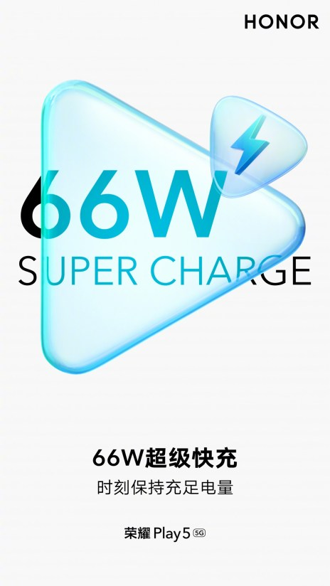 Honor confirms 66W Super Charge on the Honor Play 5