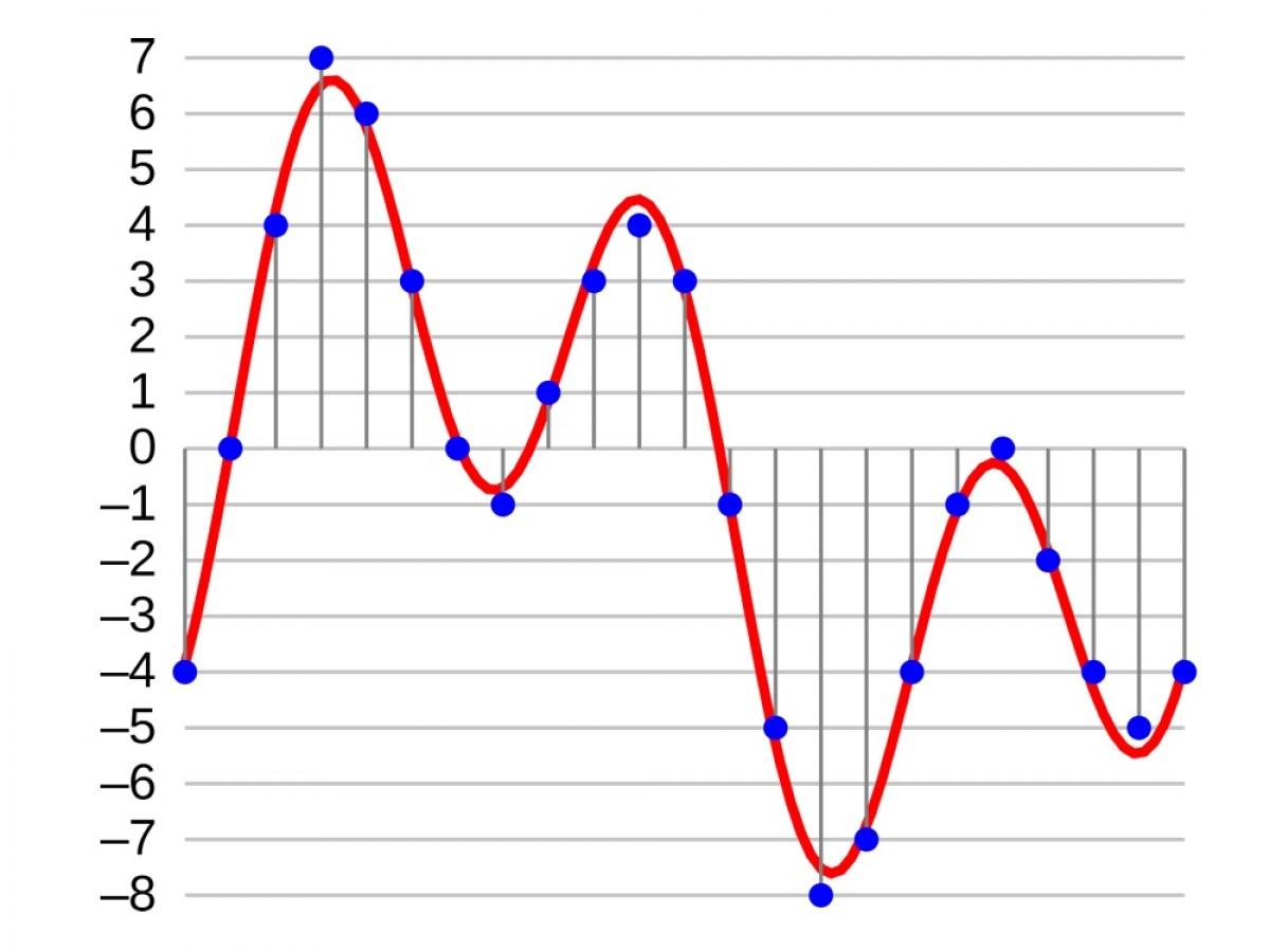 A 4-bit PCM encoding
