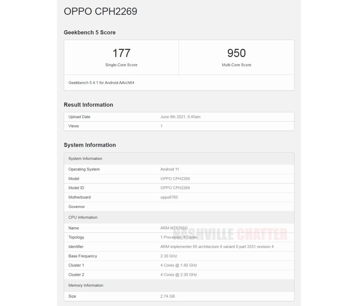 Oppo A16 mampir ke Geekbench dengan chipset Helio G35 dan RAM 3GB