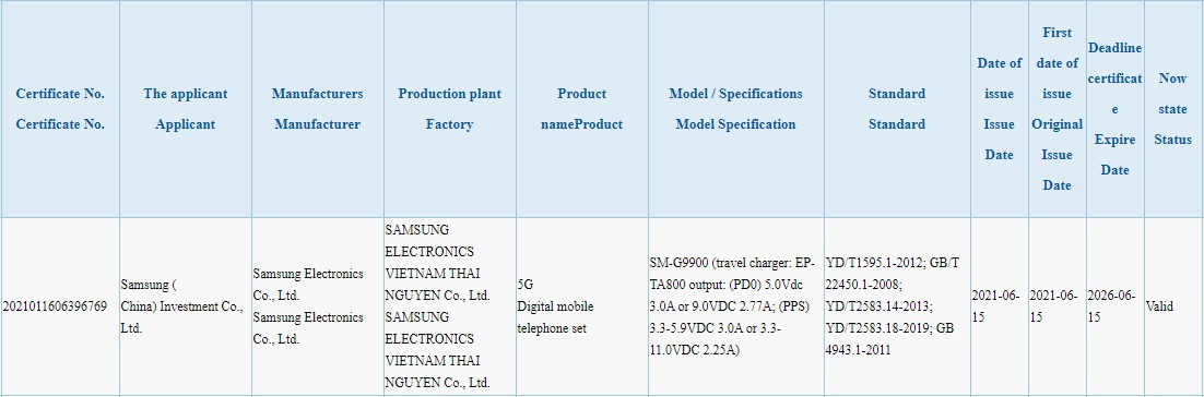 Samsung Galaxy S21 FE akan mendukung pengisian cepat 25W, sertifikasi 3C mengungkapkan