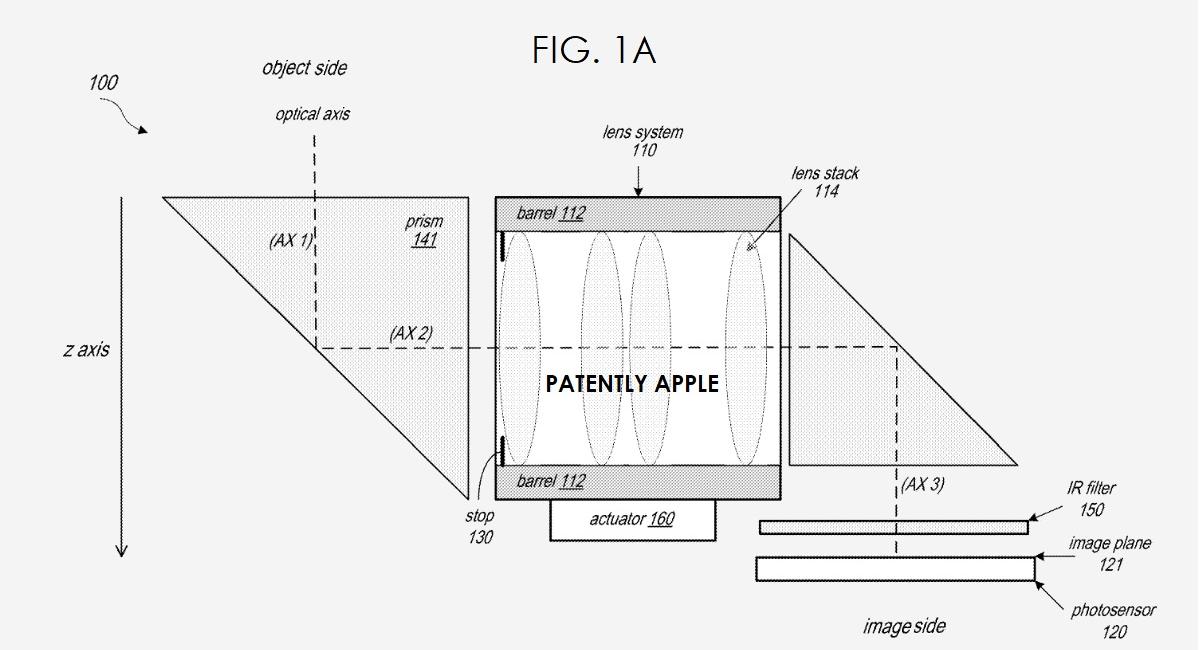 Apple mematenkan desain lensa periskop dengan dua prisma, LG dan Corning bekerja pada lensa cair