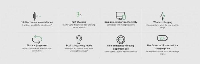 Redmi Buds 3 Pro को Air Dots 3 Pro के वैश्विक संस्करण के रूप में घोषित किया गया