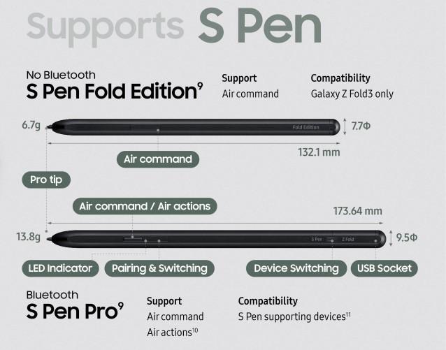 Jajak pendapat mingguan: Samsung Galaxy Z Fold3, S Pen baru dan Galaxy Z Flip3