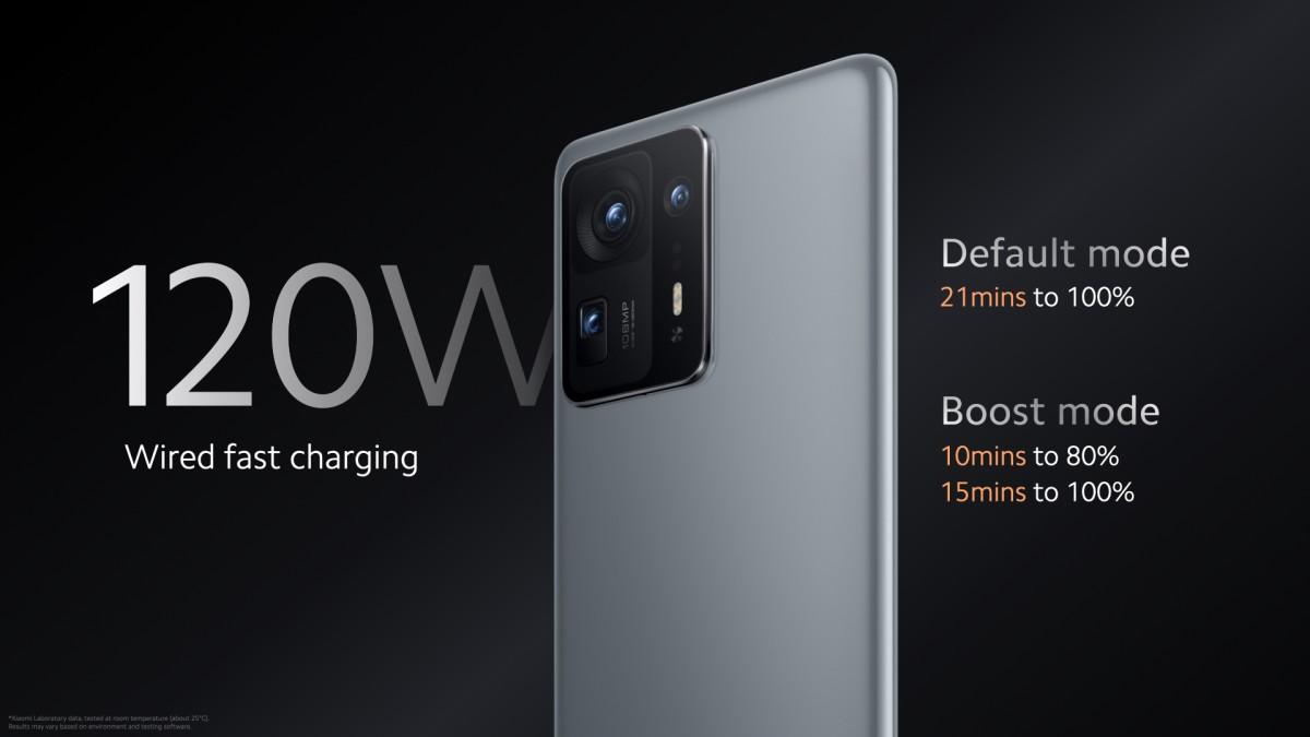 Xiaomi Mix 4 diumumkan dengan kamera di bawah layar, Snapdragon 888+, dan pengisian daya 120W