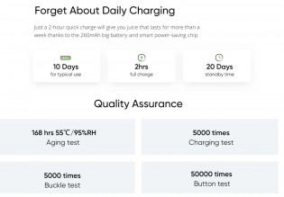 The DIZO Watch 2 advertises up to 10 days of battery life