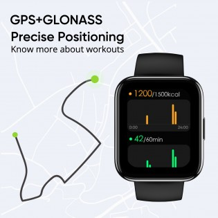 GPS/GLONASS for accurate position tracking