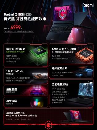 Redmi G 2021: AMD version