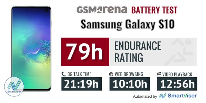Samsung Galaxy S10 Review Lab Tests Display Battery Life Loudspeaker Audio Quality