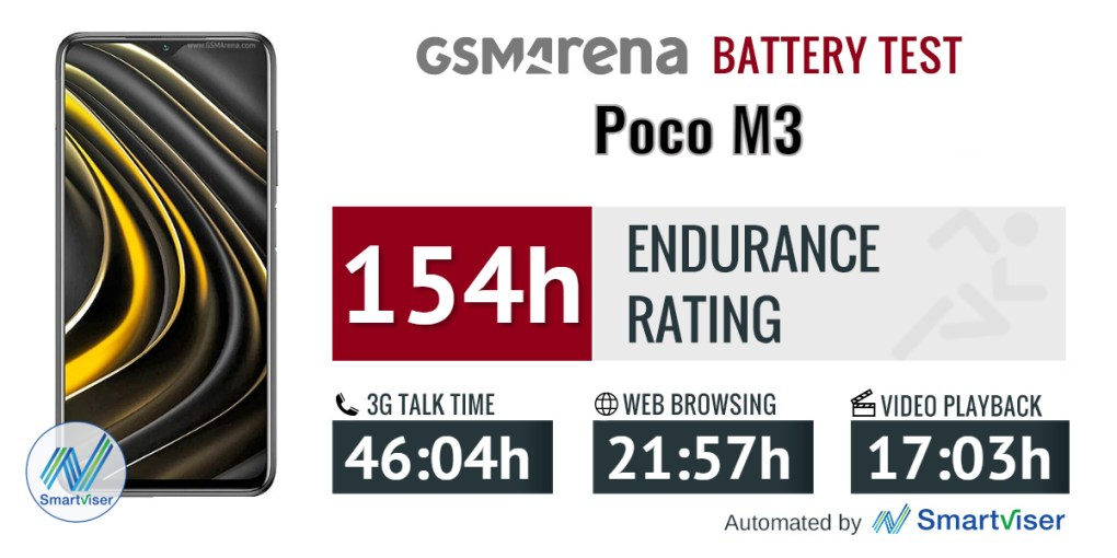 Poco M3 - Battery test