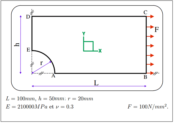 Plate with a hole analysis : FEA Basics - FEA for All
