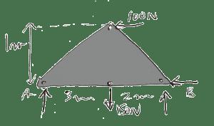 triangle free body diagram