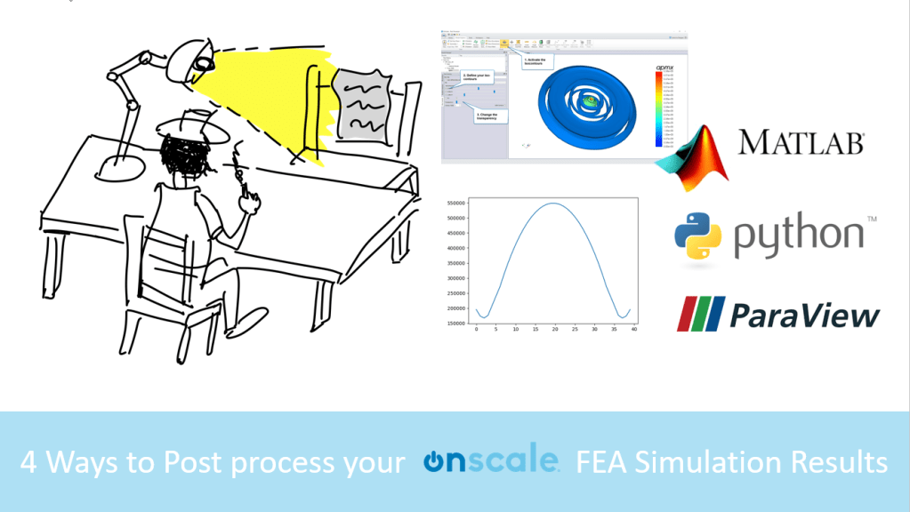 4 ways to post-process your OnScale results