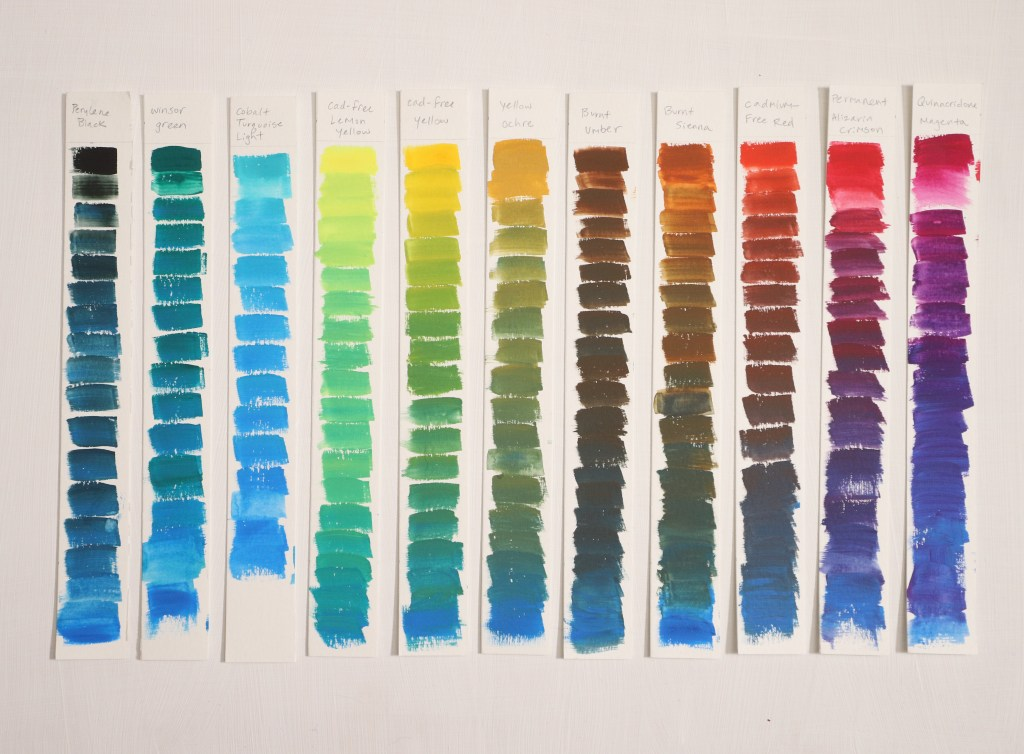 Easy gouache color mixing charts