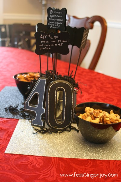 Mans 40th Birthday Party TableScape