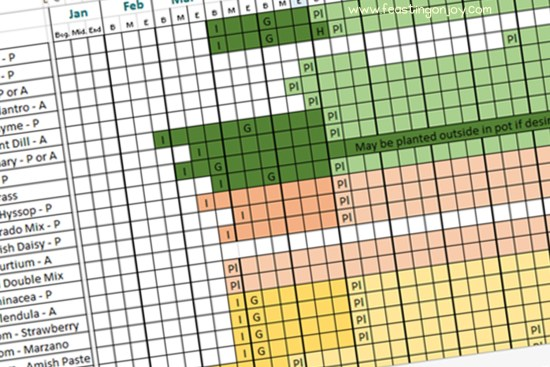 When to Plant Your Garden {With Free Fill-In Planting Chart} 2 | Feasting On Joy