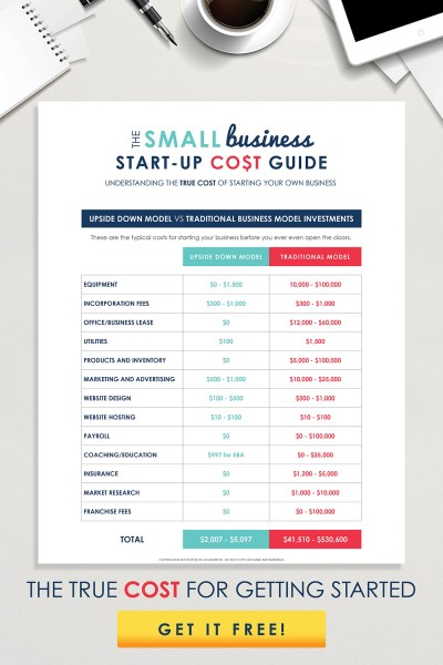 Small Business Start Up Cost Guide