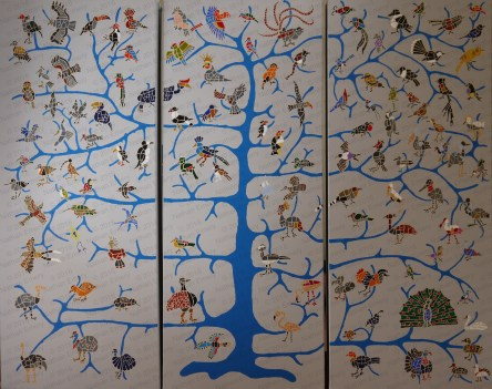 The avian family tree presented in 3 panels