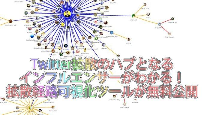 Twitter拡散のハブとなるインフルエンサーがわかる!拡散経路可視化ツールが無料公開