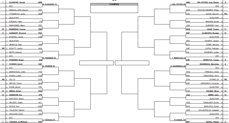 Shanghai masters 2013 draw