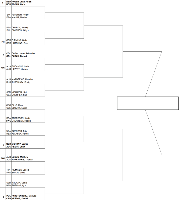 Brisbane 2014 Doubles Draw