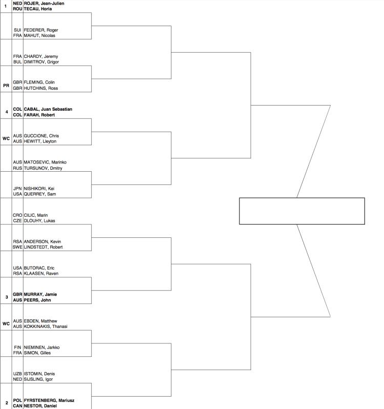 Brisbane 2014 Doubles Draw