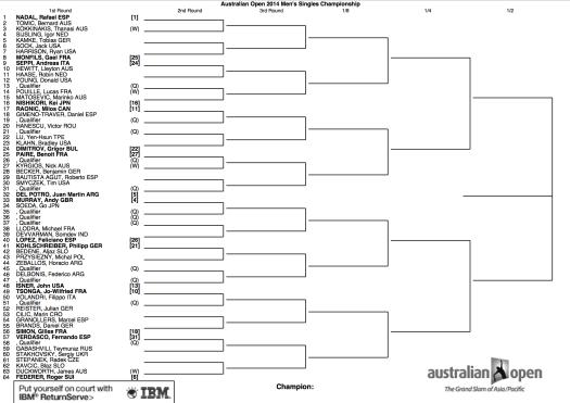 2014 Australian Open Draw