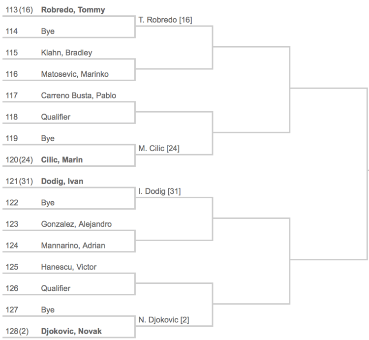 Indian Wells 2014 Draw 8:8