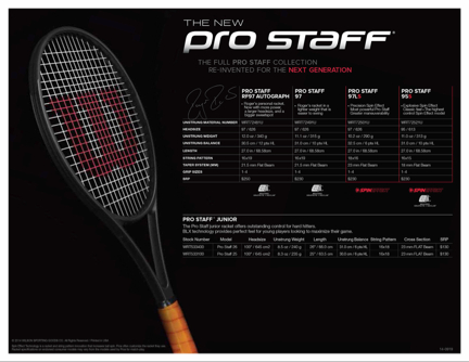 Wilson Pro Staff RF97 Autograph Official
