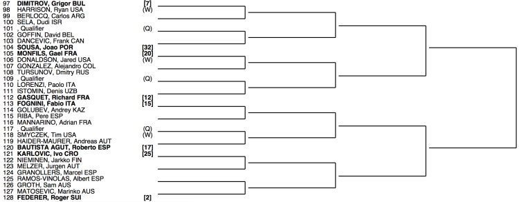 US Open 2014 draw 4:4