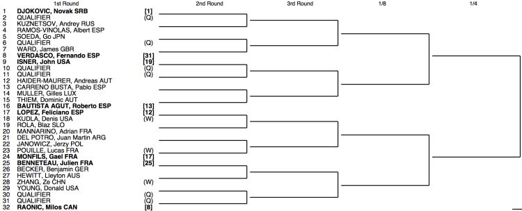 2015 Australian Open draw 1:4