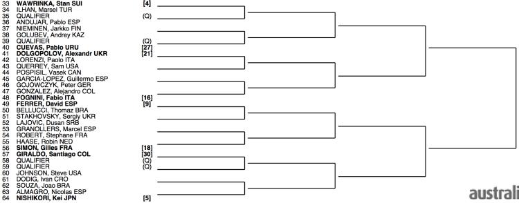 2015 Australian Open draw 2:4