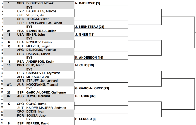 2015 BNP Paribas Open draw 1:4