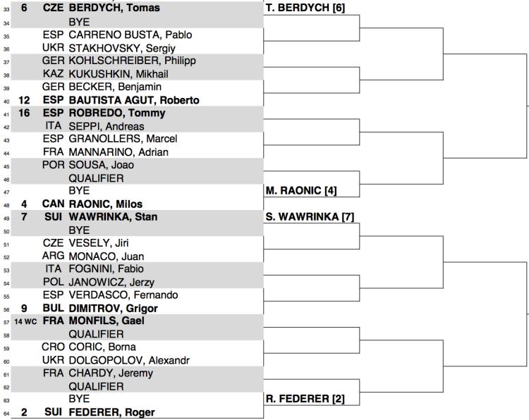 2015 Monte Carlo Draw 2:2