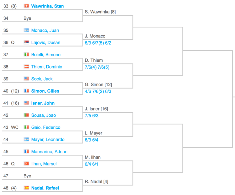 2015 Rome Masters Draw 3:4