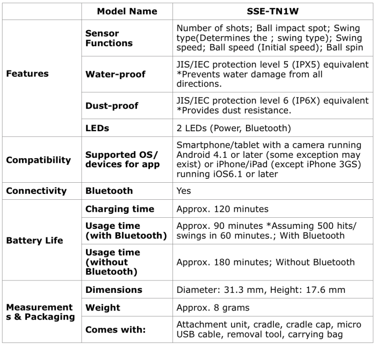 Sony Smart Tennis Sensor Technical Specifications