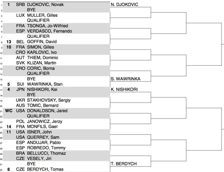 2015 Cincinnati Masters Draw 1:2