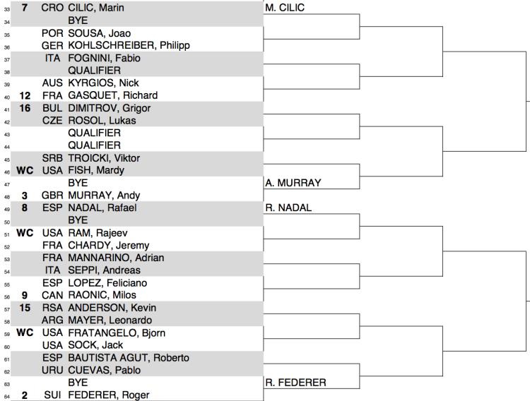 2015 Cincinnati Masters Draw 2:2