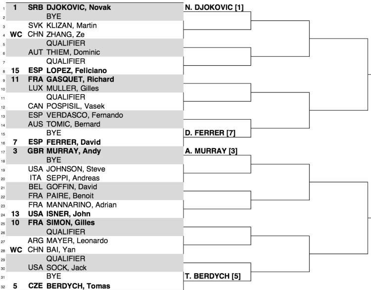 Shanghai 2015 Draw 1:2